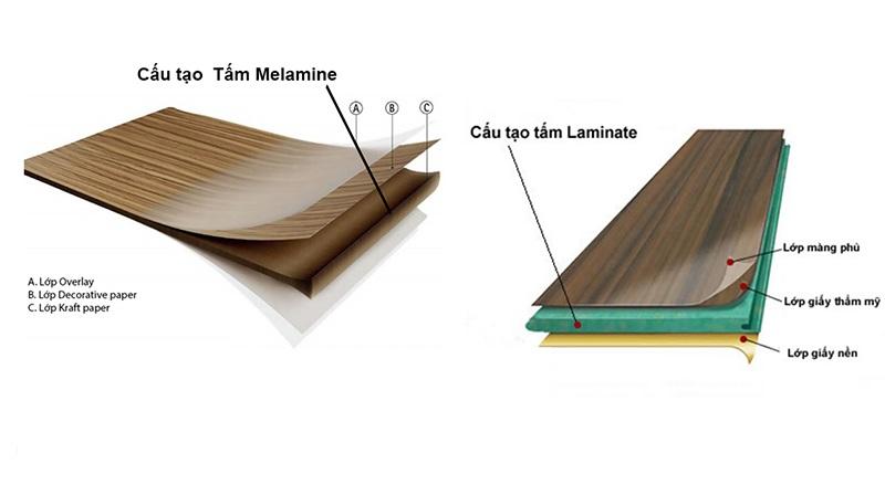 gỗ công nghiệp phủ  Laminate